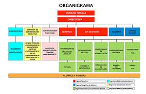 organigrama_miniatura